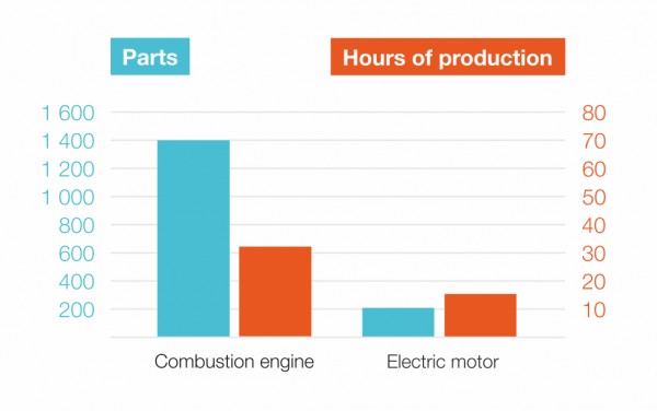 combustion_and_electric_motor