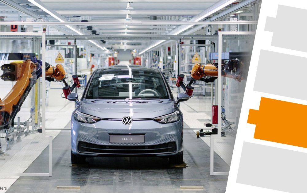 Electromobility: Even Production at a Loss Can Pay Off