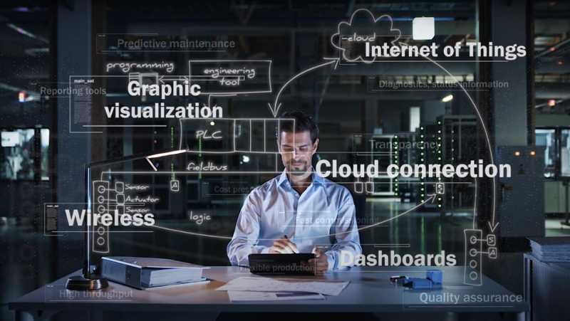 Get the Data You Need for Industry 4.0 with IO‑Link Communication